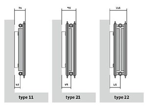 Purmo Single Convector Radiator Type 11 [600 x 700mm]
